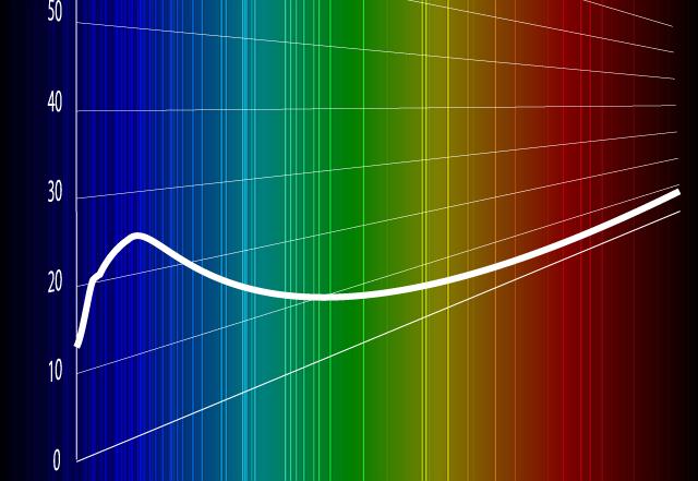 UV(紫外線)透過ブラック分散液とは?特徴や種類、活用用途を解説